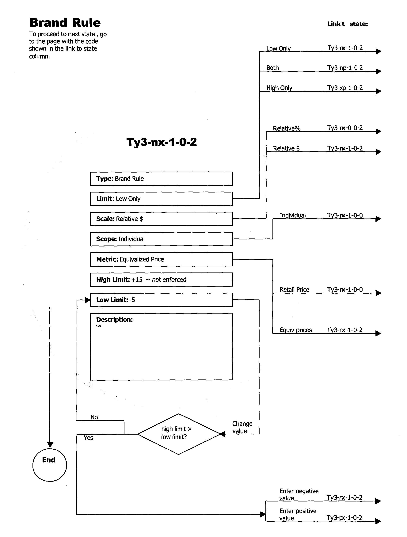Figure US20040210541A1-20041021-P00082