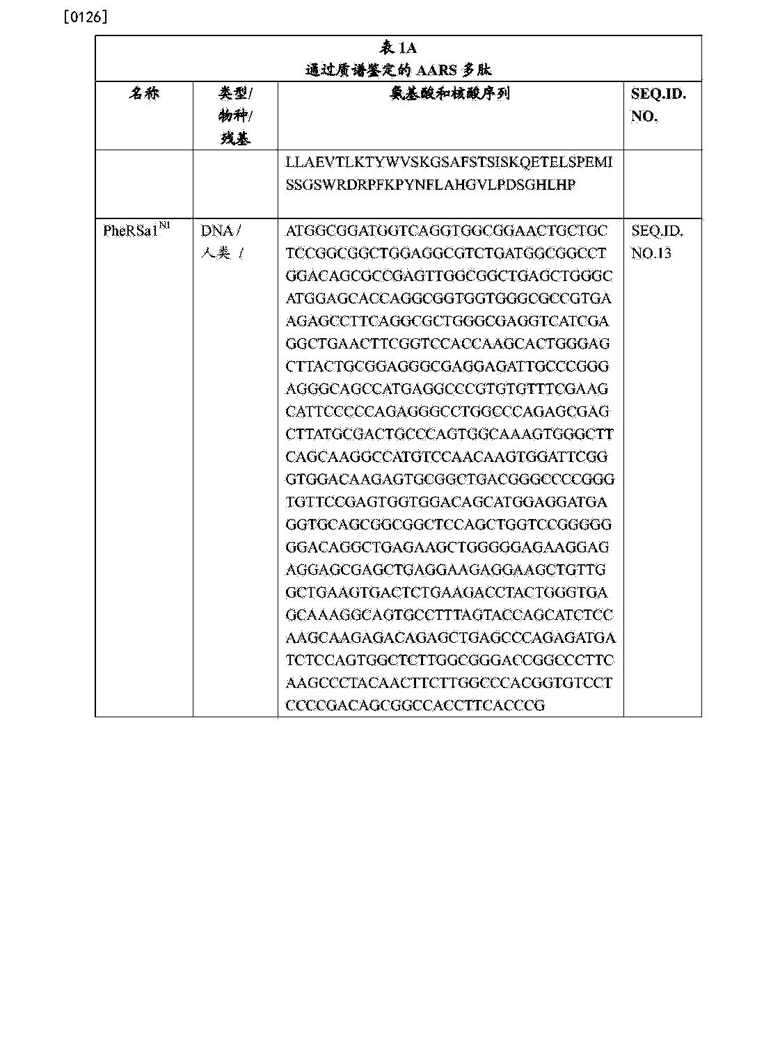 Figure CN105820252AD00271