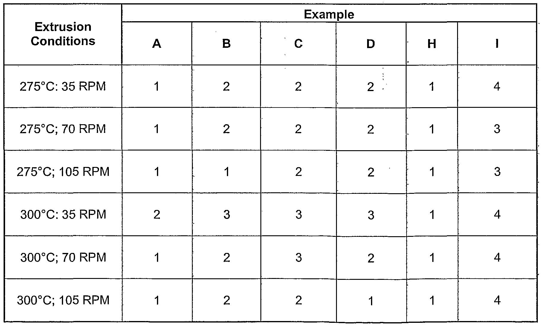 Figure imgf000255_0003