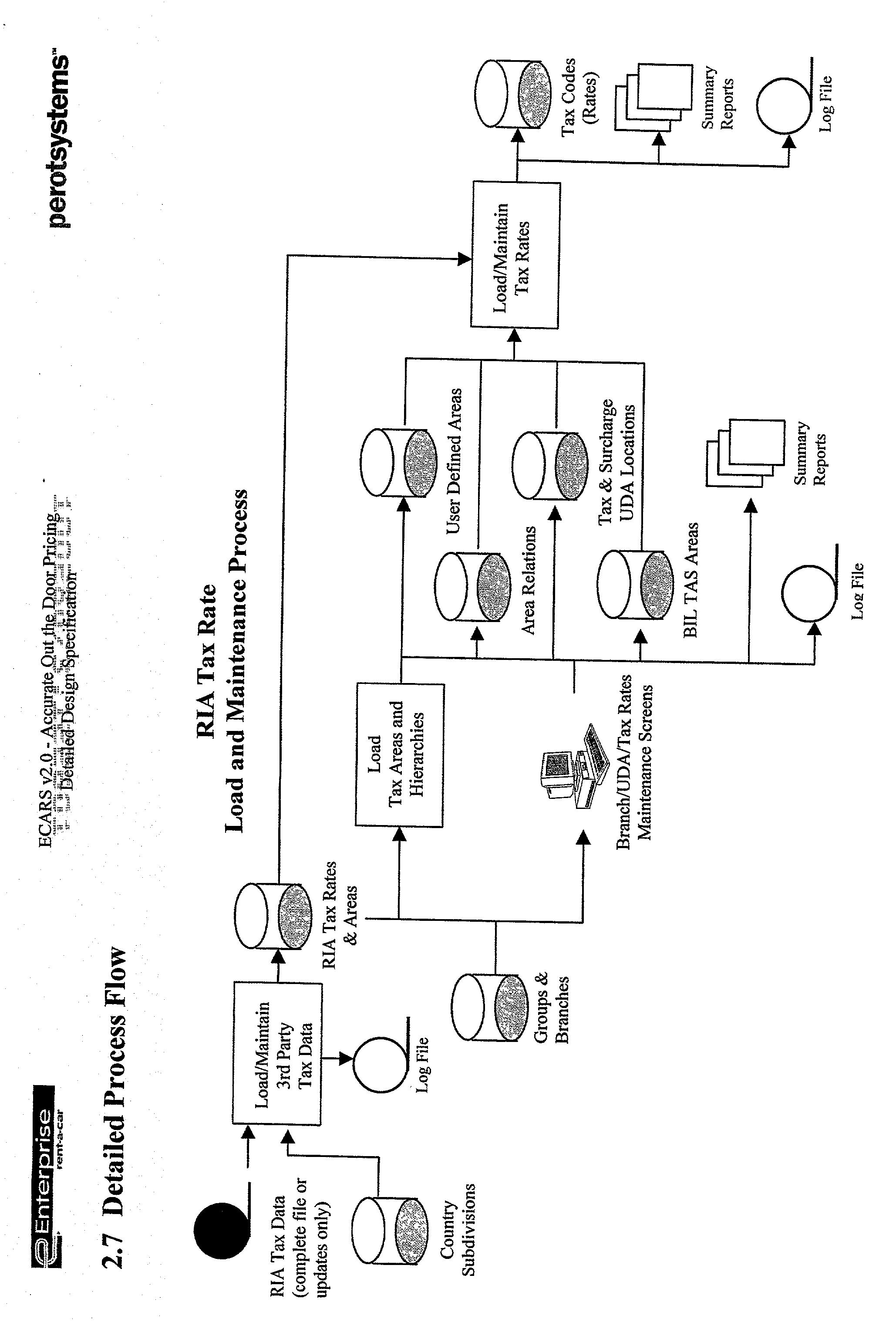 Figure US20030125992A1-20030703-P01211