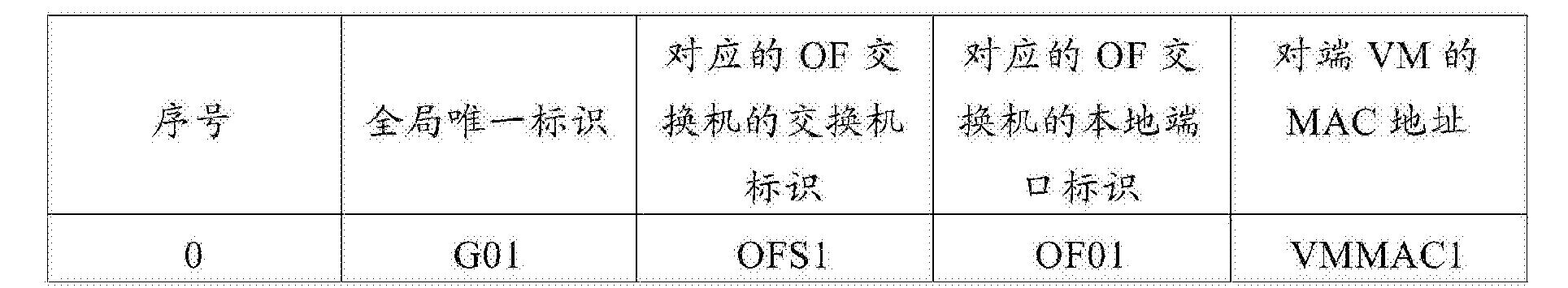 Figure CN104253770BD00102