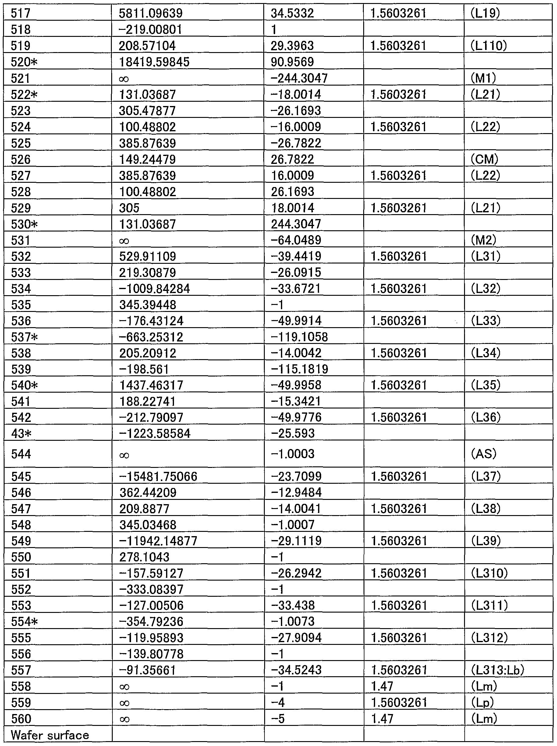 Figure imgf000070_0001