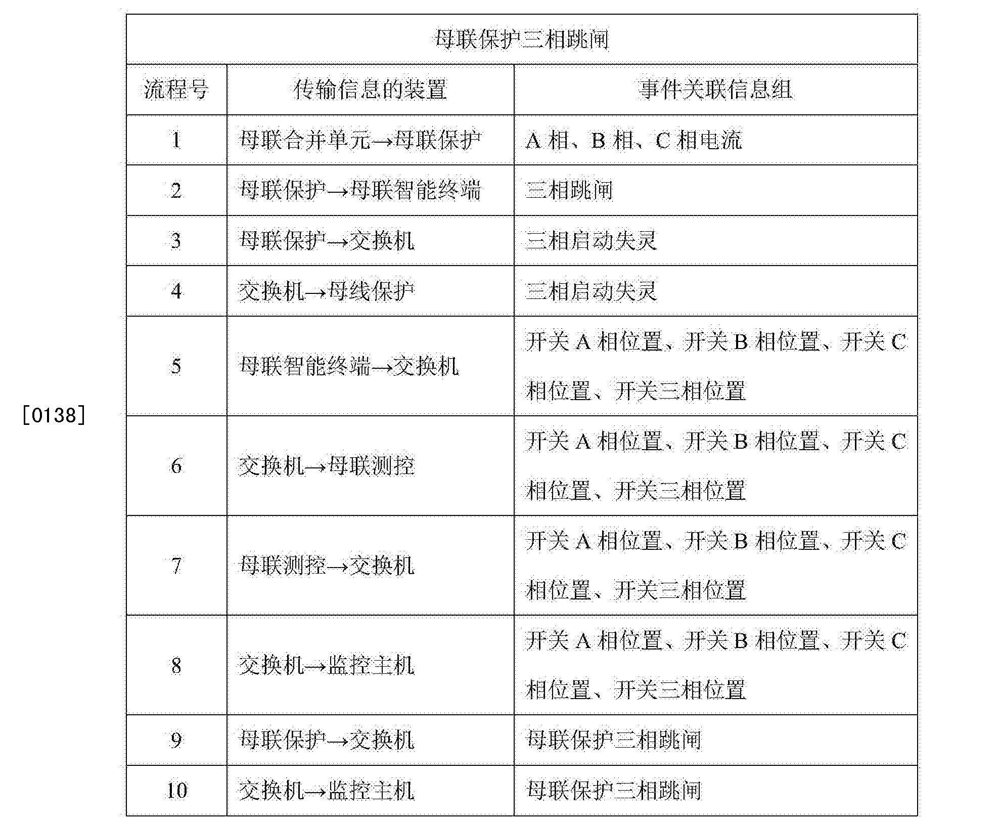 Figure CN105573283AD00192