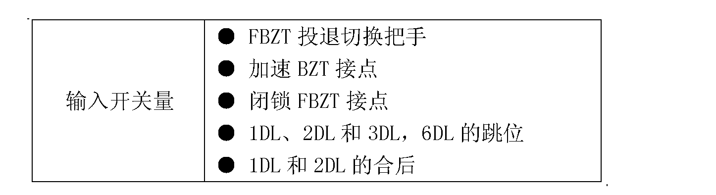 Figure CN102570594AD00052