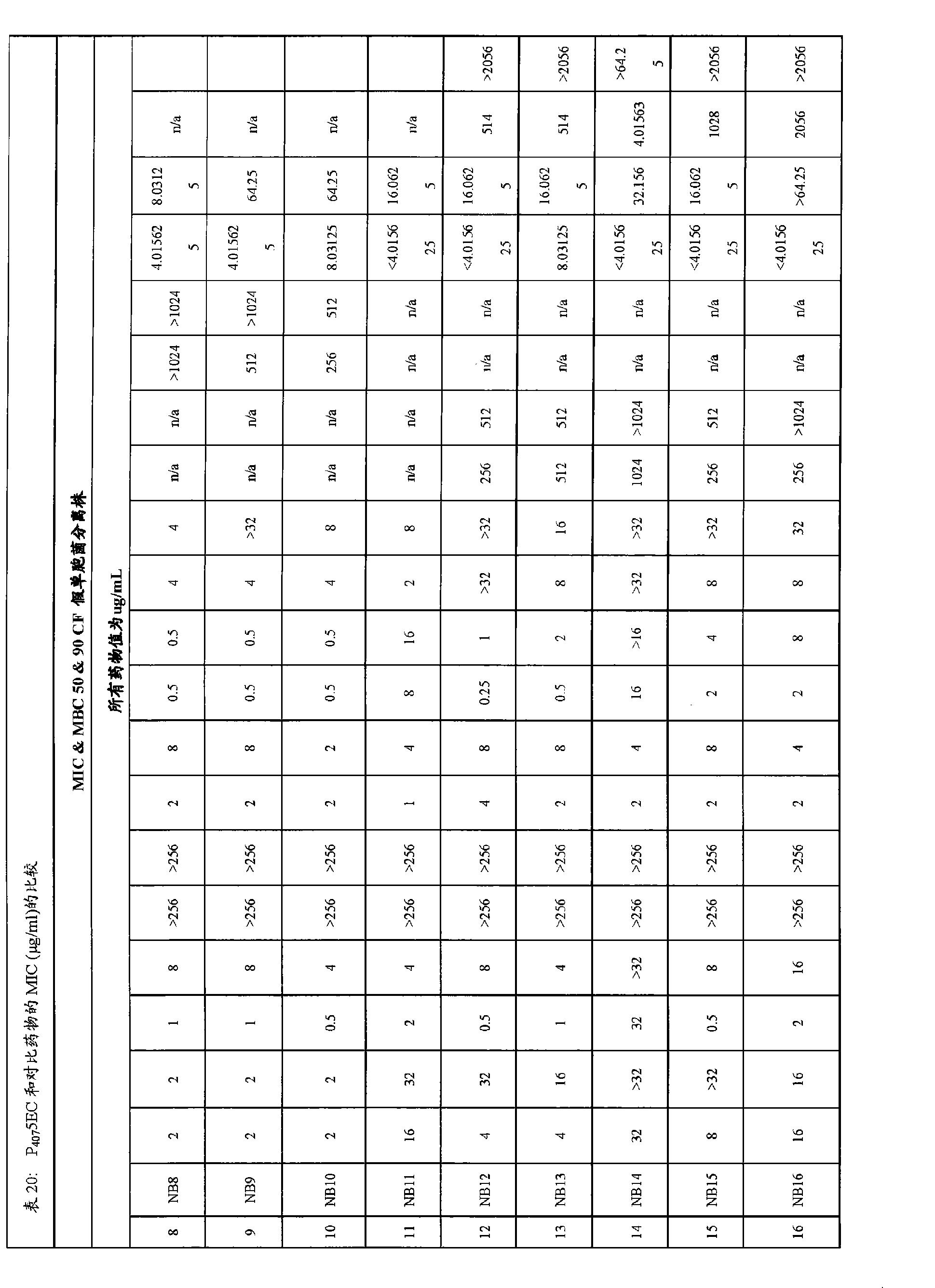 Figure CN102223876AD01271