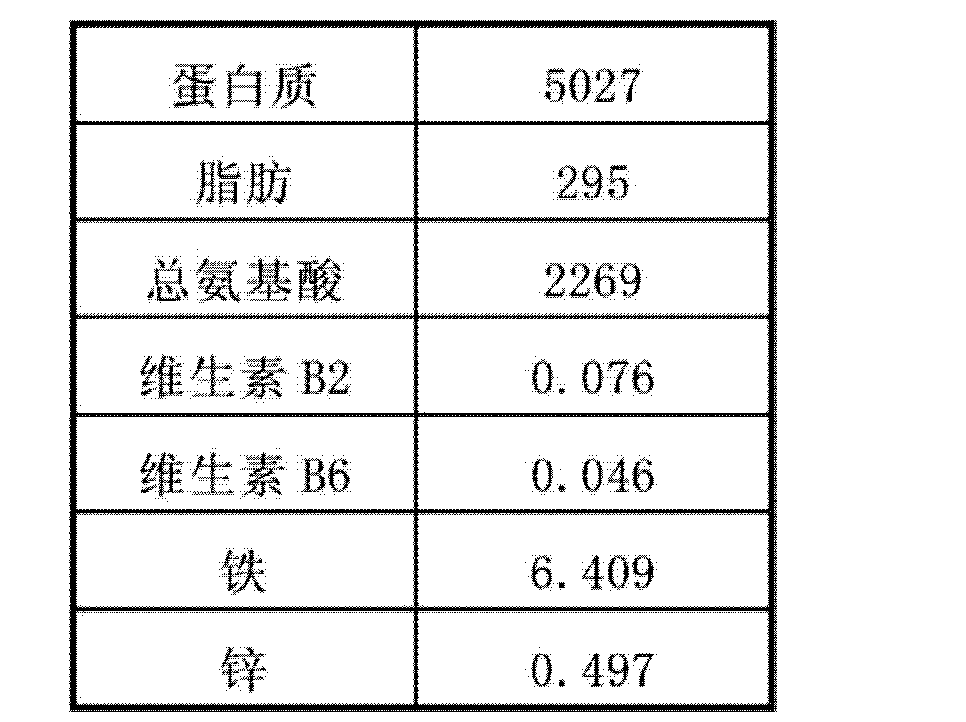 Figure CN103070387AD00131