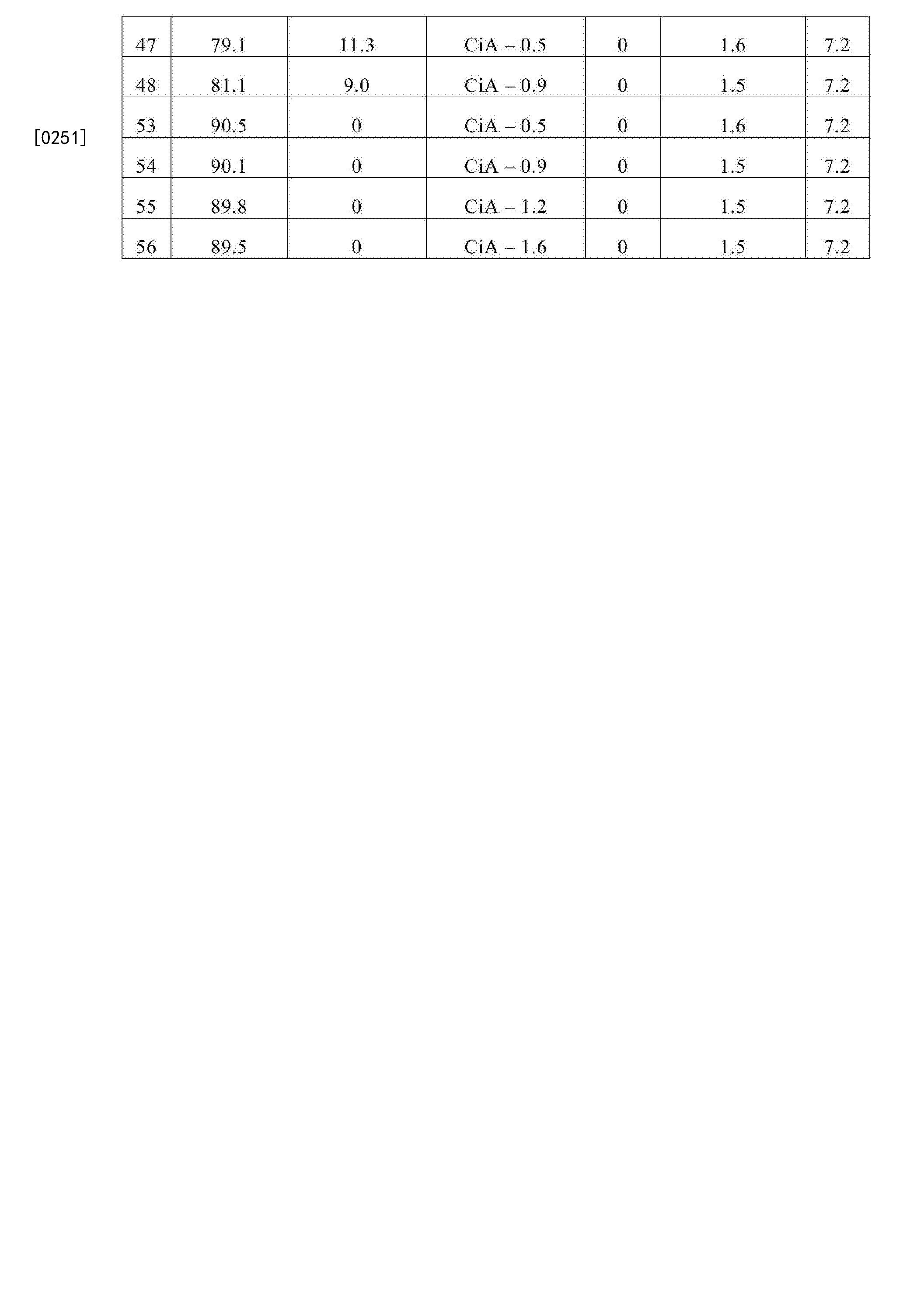 Figure CN105121579BD00321
