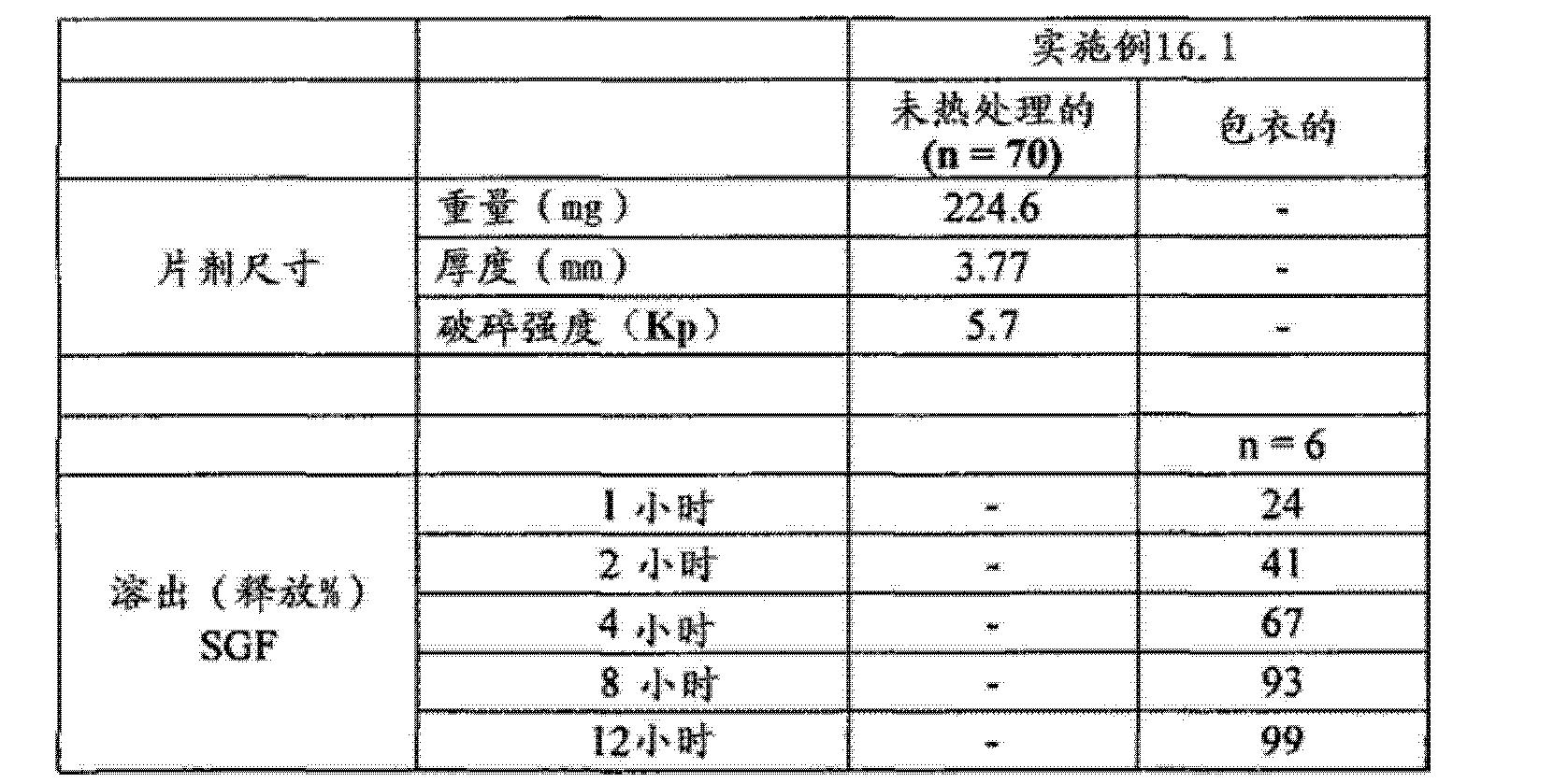 Figure CN102688241AD01091