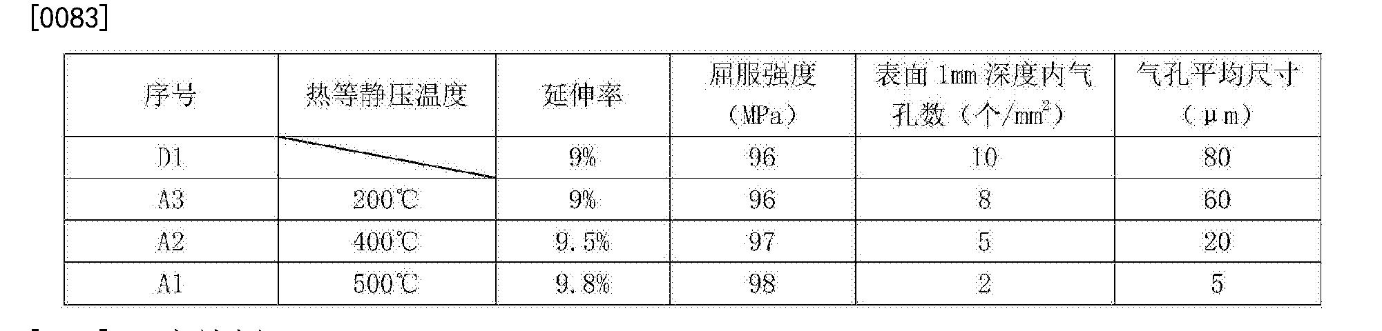 Figure CN106624629AD00071