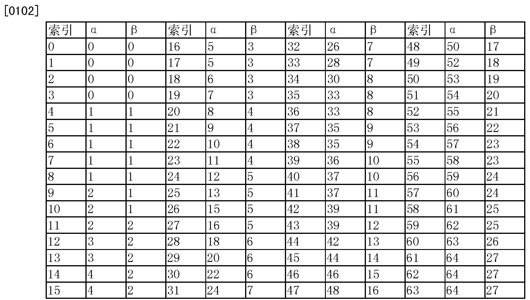 Figure CN103220529BD00111