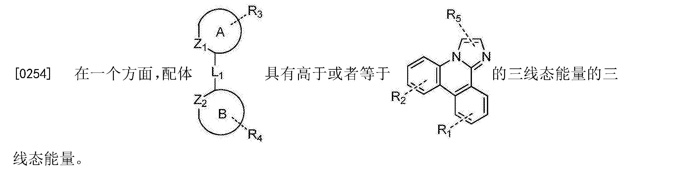 Figure CN106749425AD01032