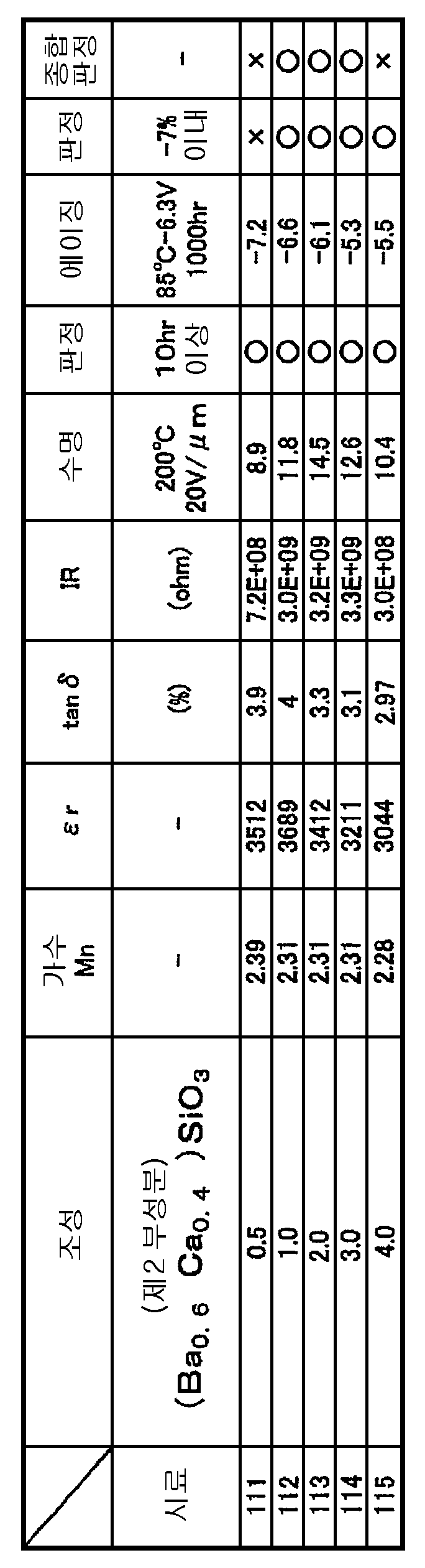 Figure 112008003307892-pct00007
