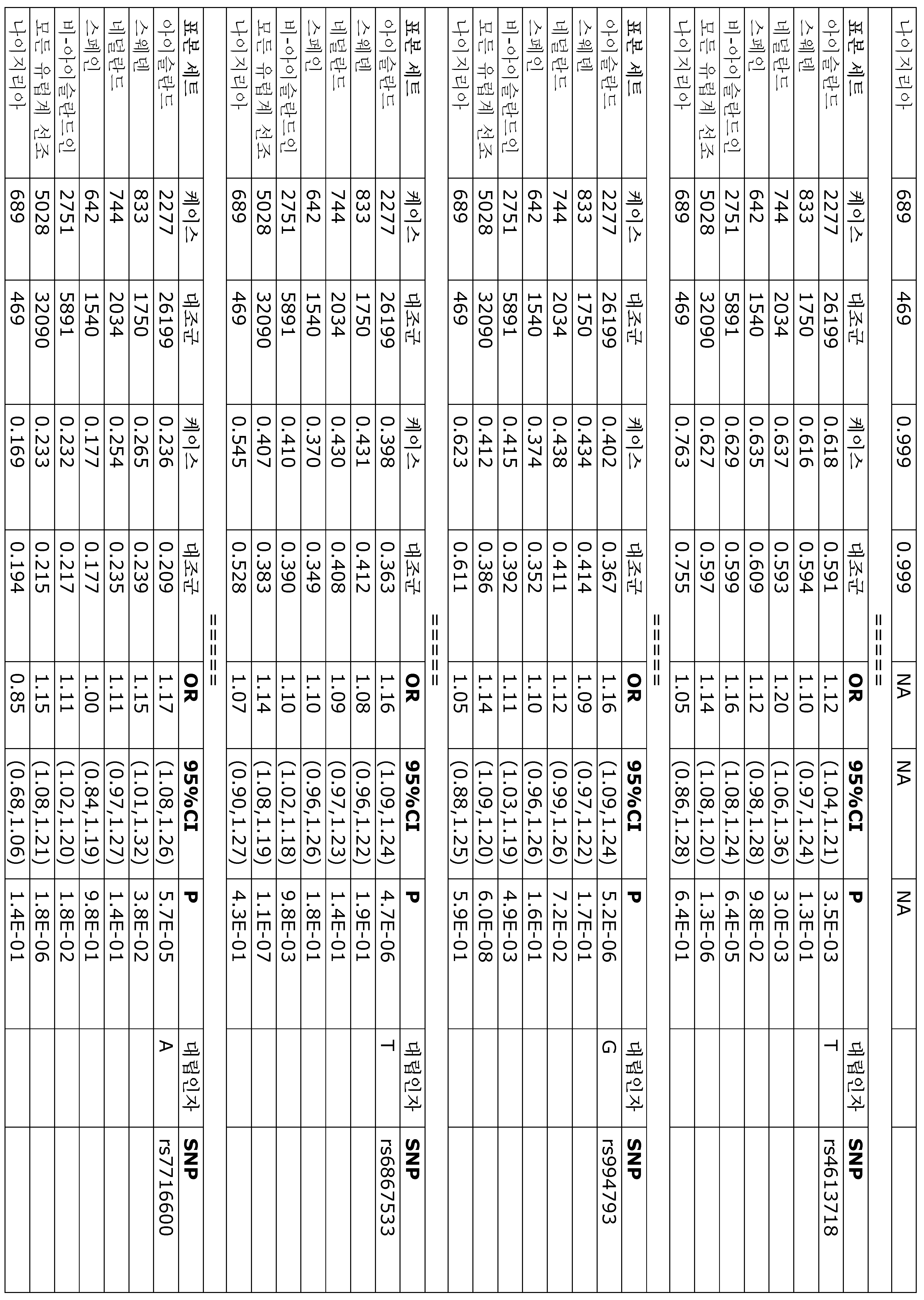 Figure 112009078431185-PCT00030