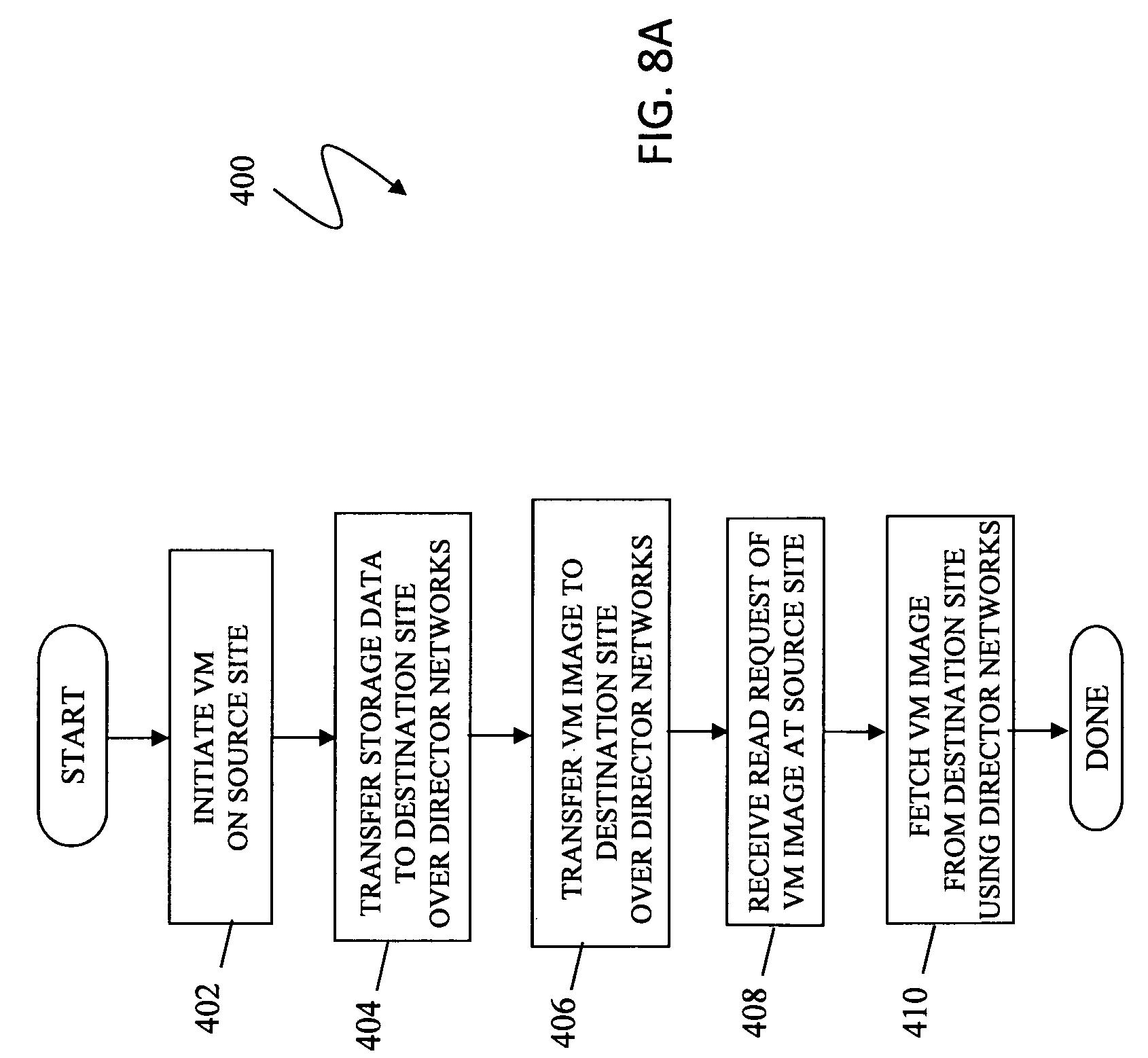 US8667490B1 - Active/active storage and virtual machine