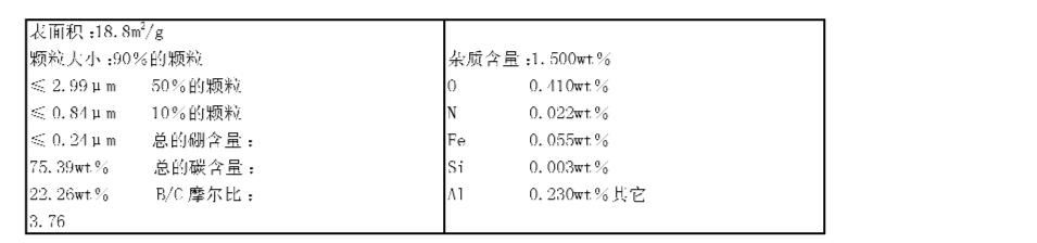 Figure CN1829668BD00081