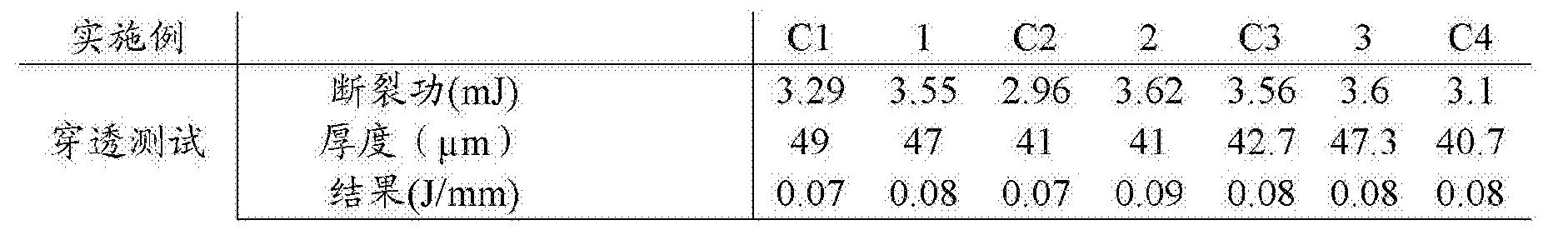 Figure CN106536193AD00211