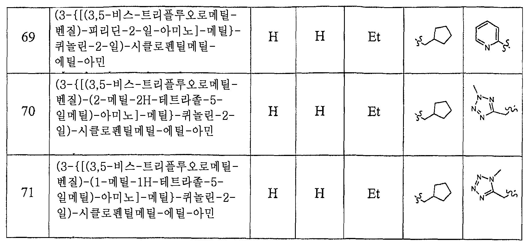 Figure 112007055602908-pct00094