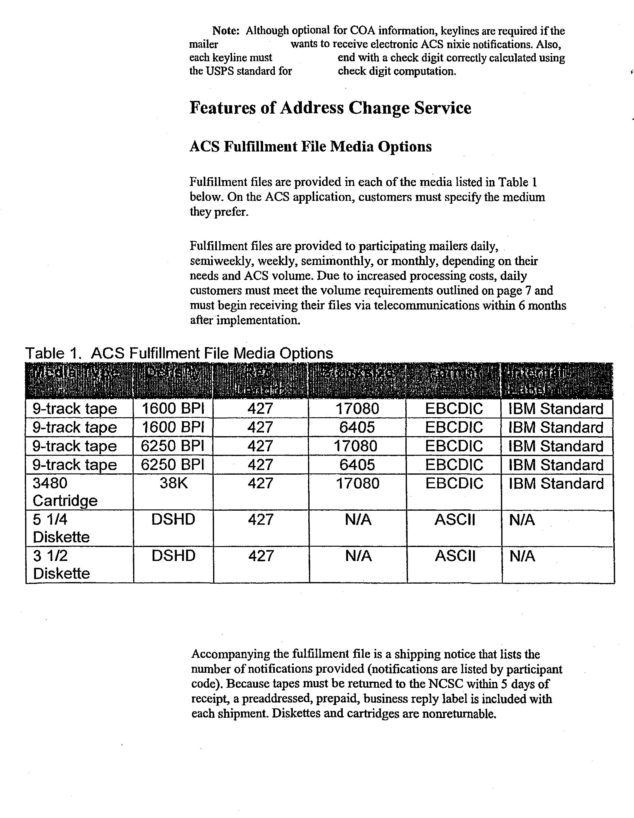 Figure US20040148355A1-20040729-P00005