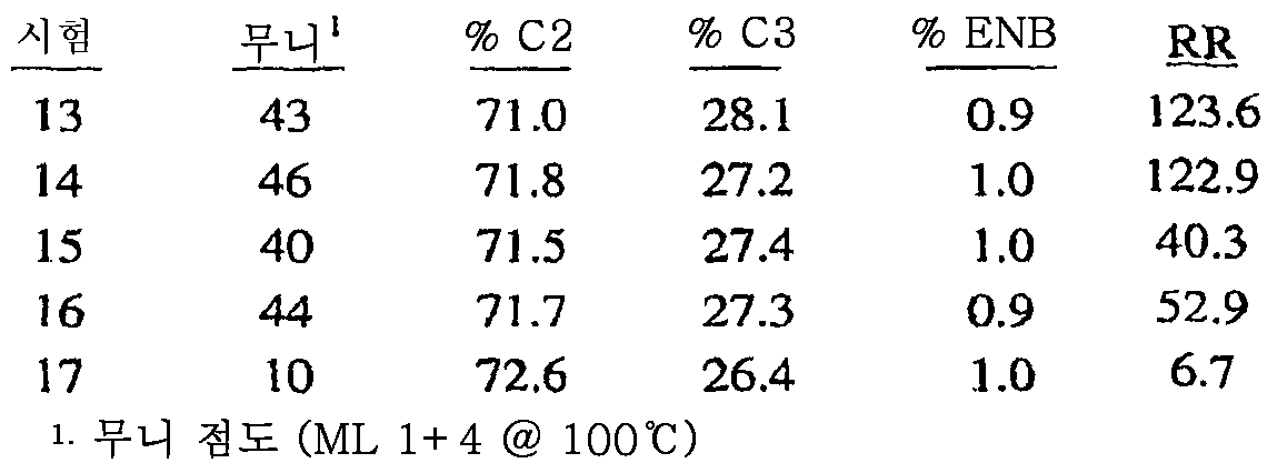 Figure 112008086385732-PCT00026