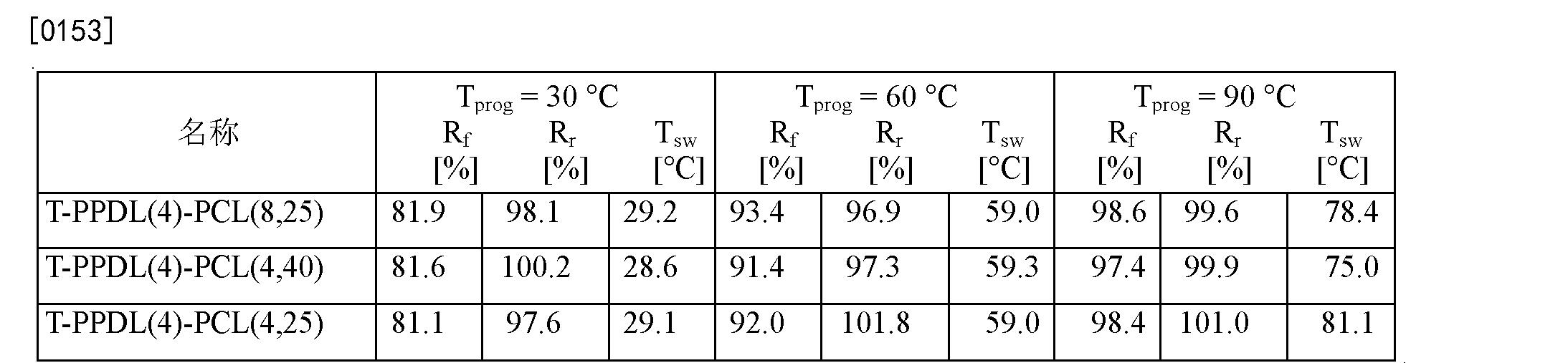 Figure CN102202865BD00184
