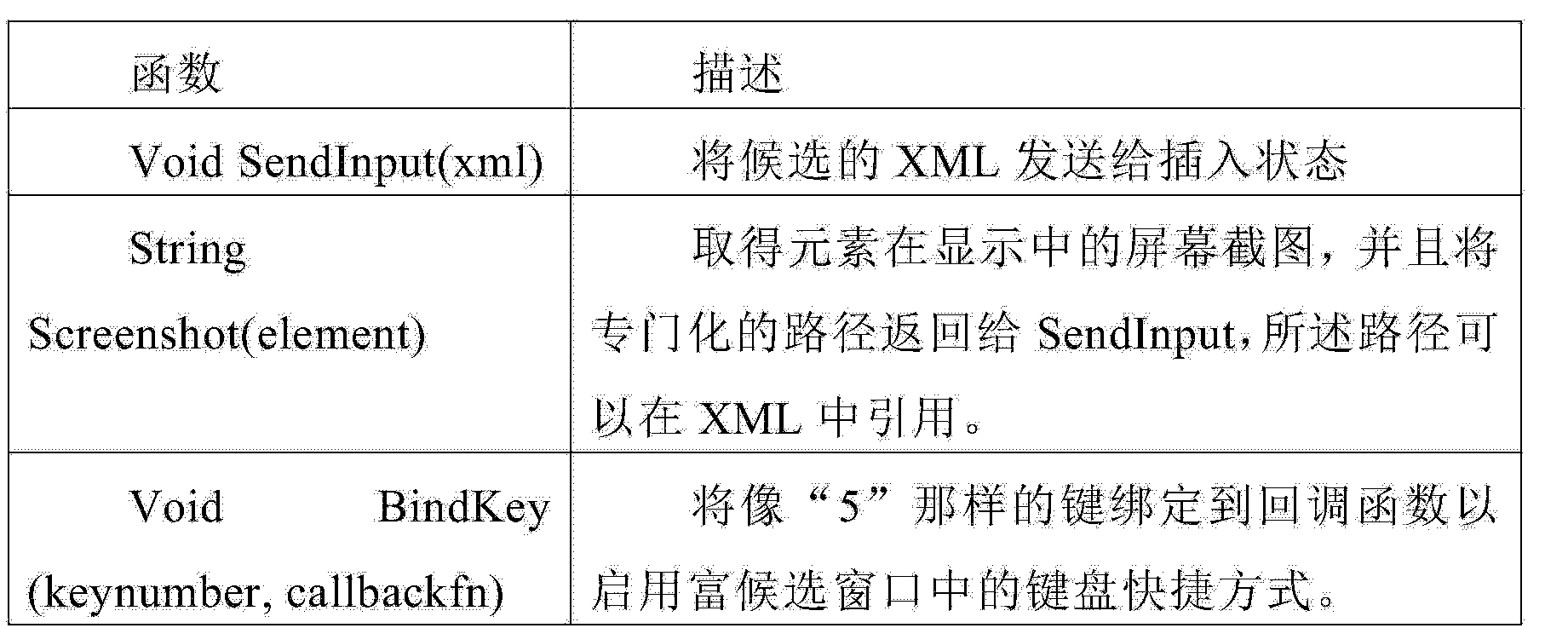 Figure CN104428734AD00372