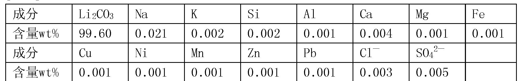 Figure CN104241724BD00072