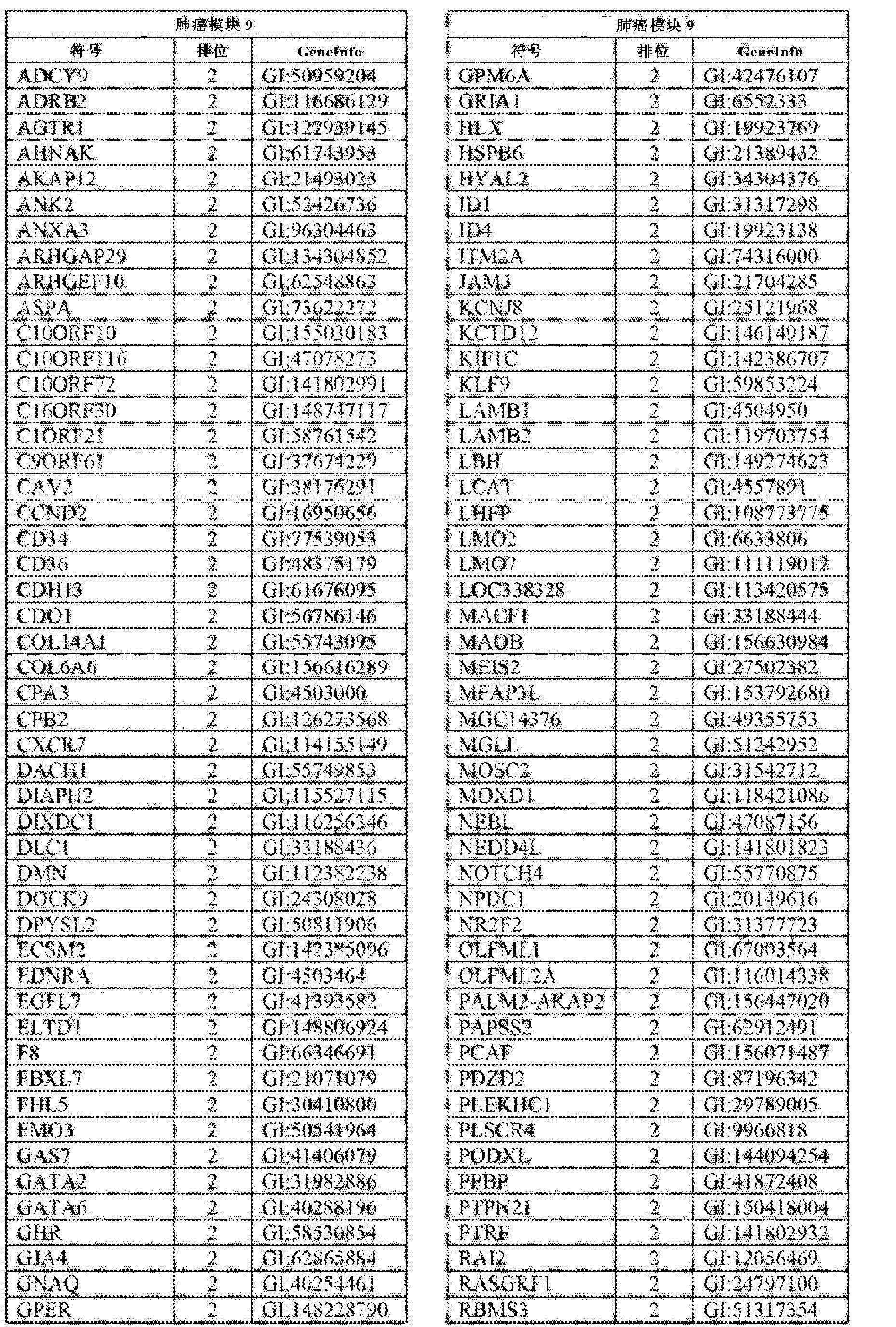 Figure CN102858999AD02441