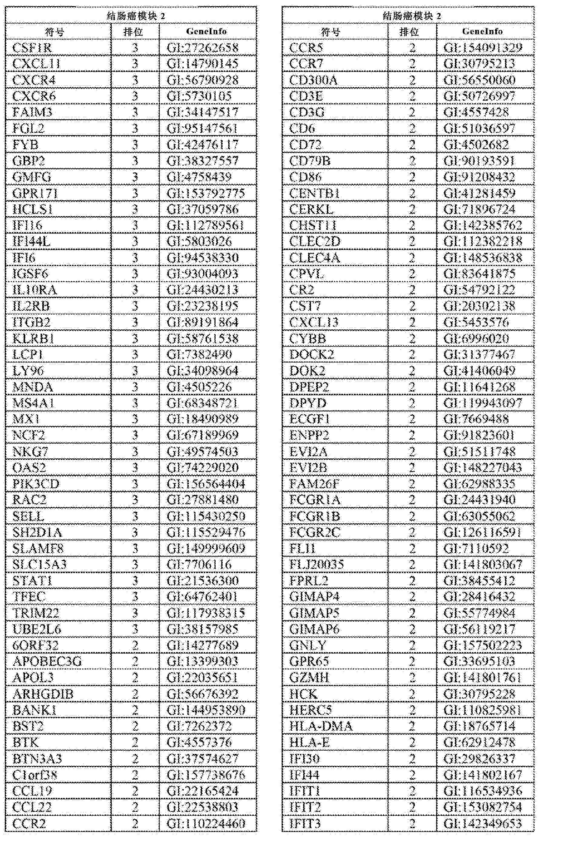 Figure CN102858999AD01071