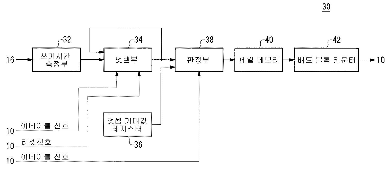 Figure R1020077021536
