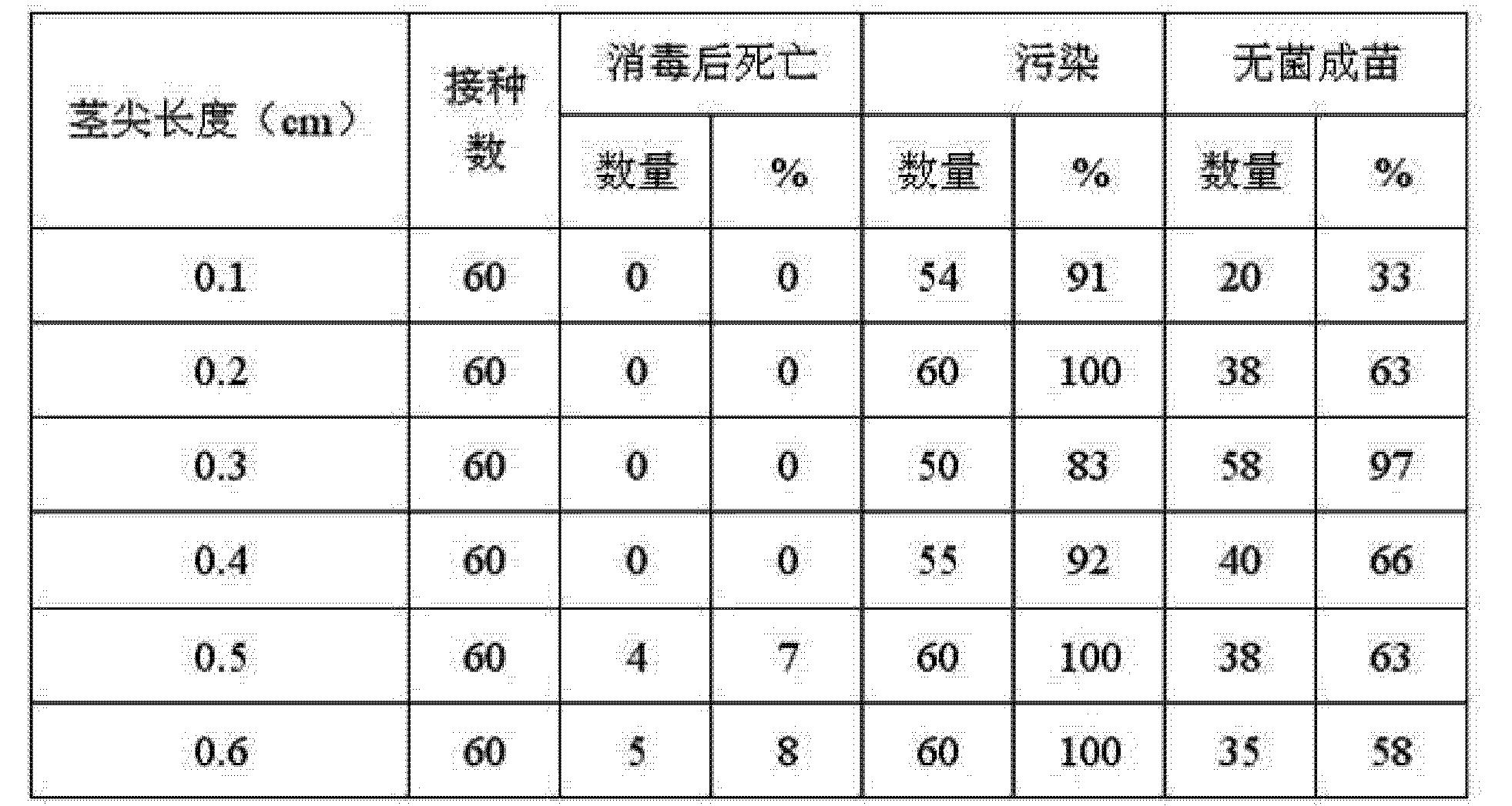 Figure CN103125386BD00051