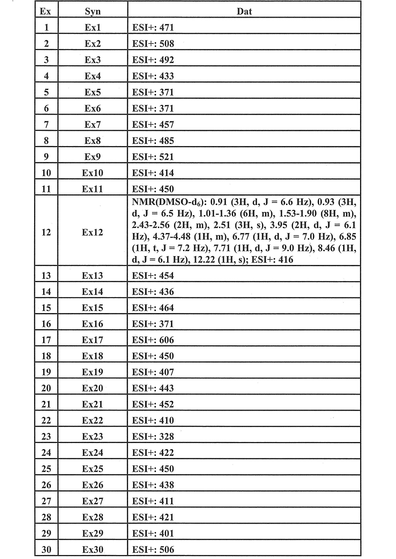 Figure JPOXMLDOC01-appb-T000129