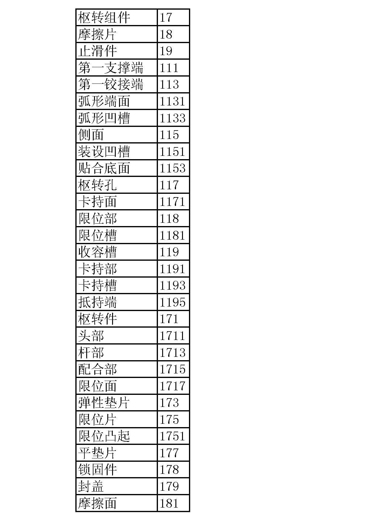 Figure CN102853226AD00051