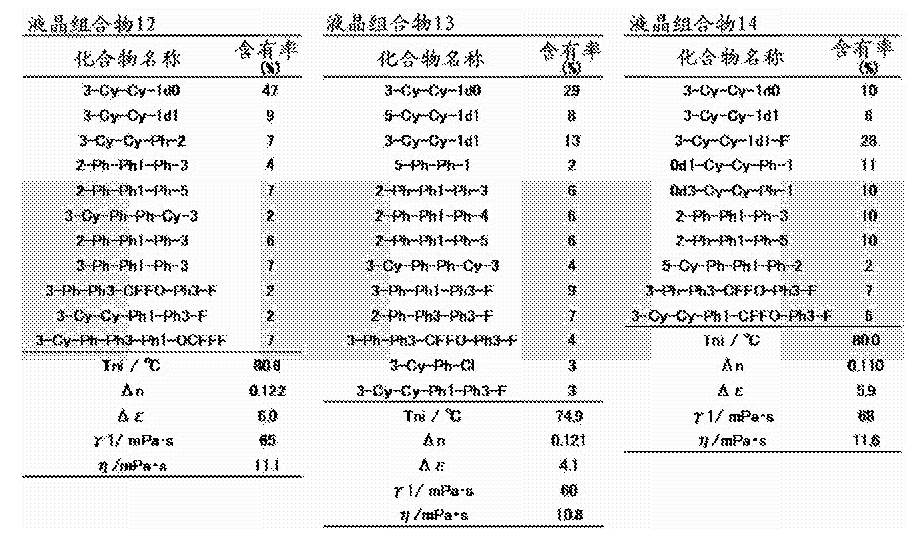 Figure CN105745572AD00411