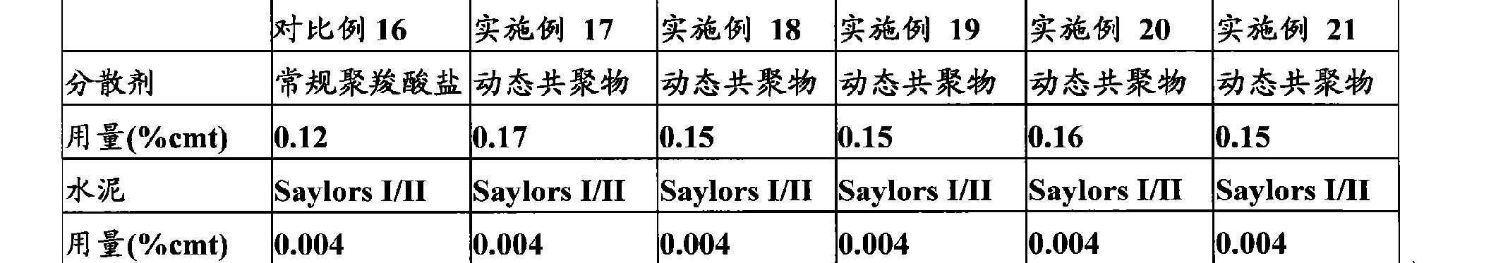Figure CN102149737AD00201