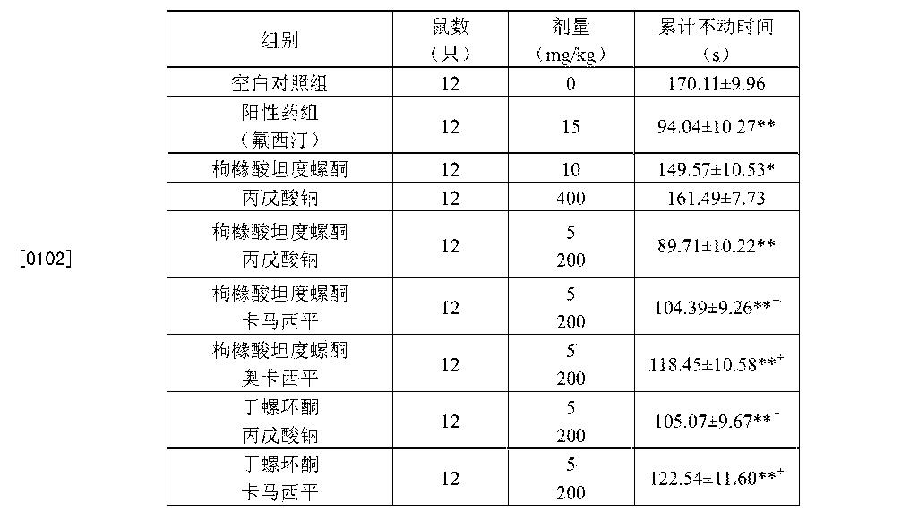 Figure CN103550778BD00121