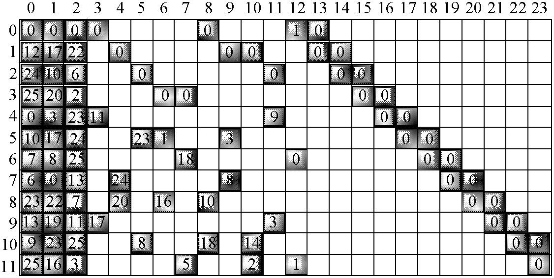 Figure US07814393-20101012-C00007