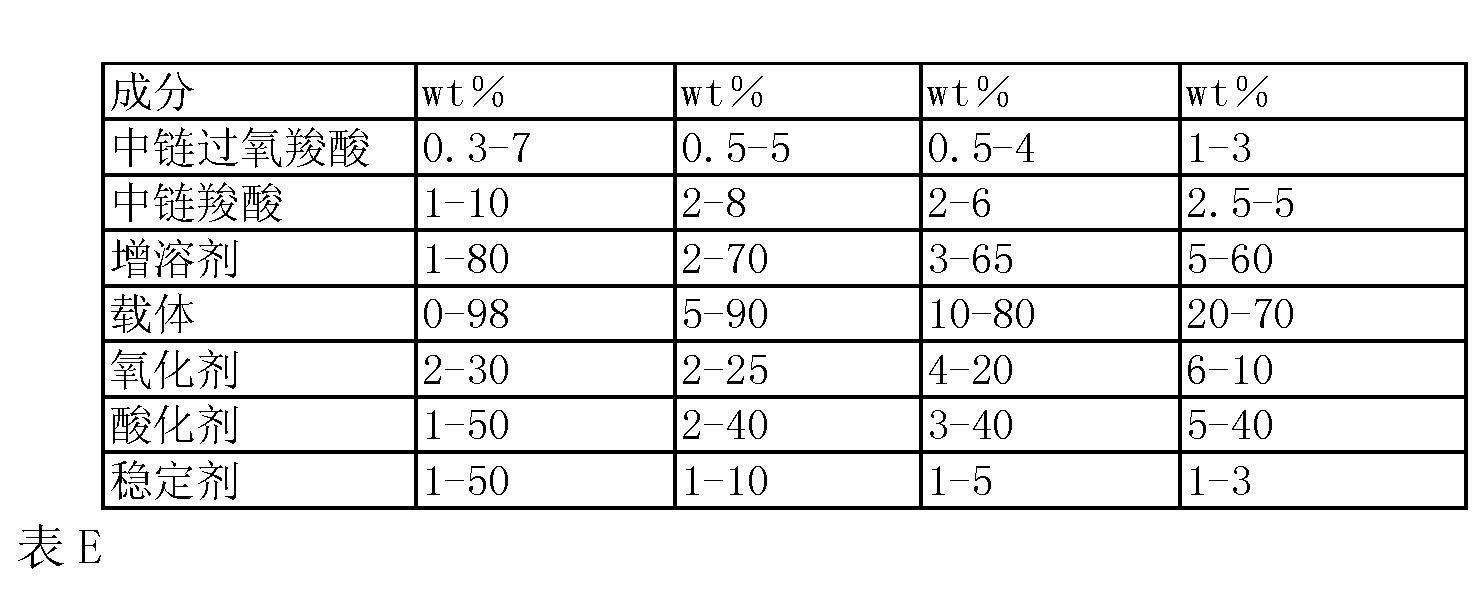 Figure CN1909808BD00323