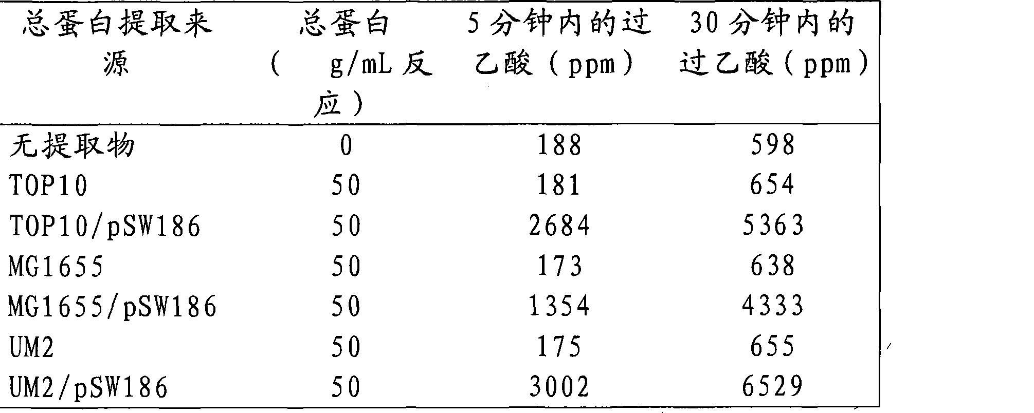 Figure CN101326288BD00321