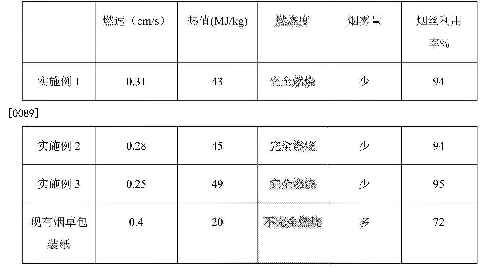 Figure CN105780581BD00111