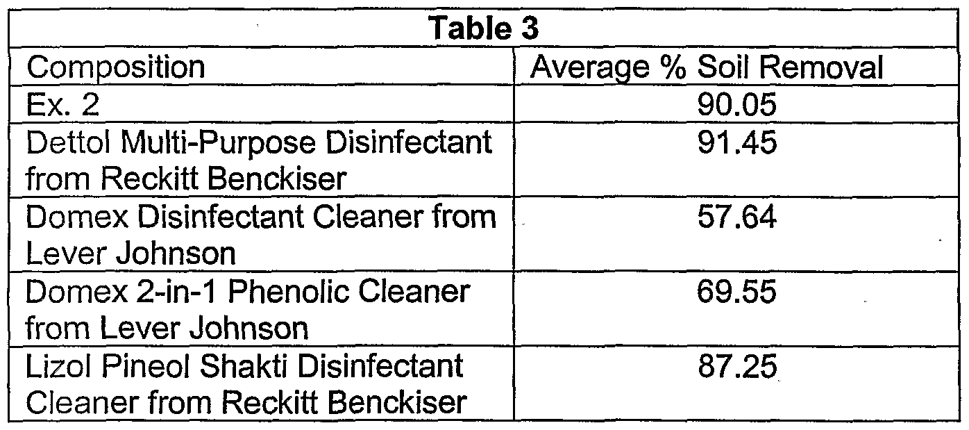 WO2004035723A1 - Disinfectant cleaning compositions - Google Patents