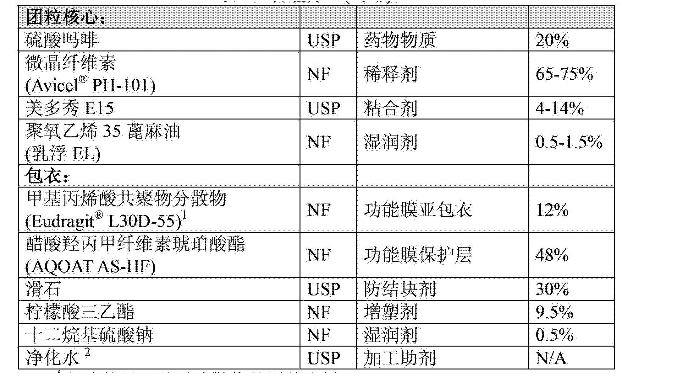 Figure CN103476403AD00271