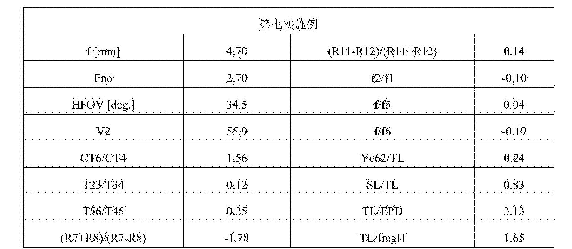 Figure CN104808316BD00302