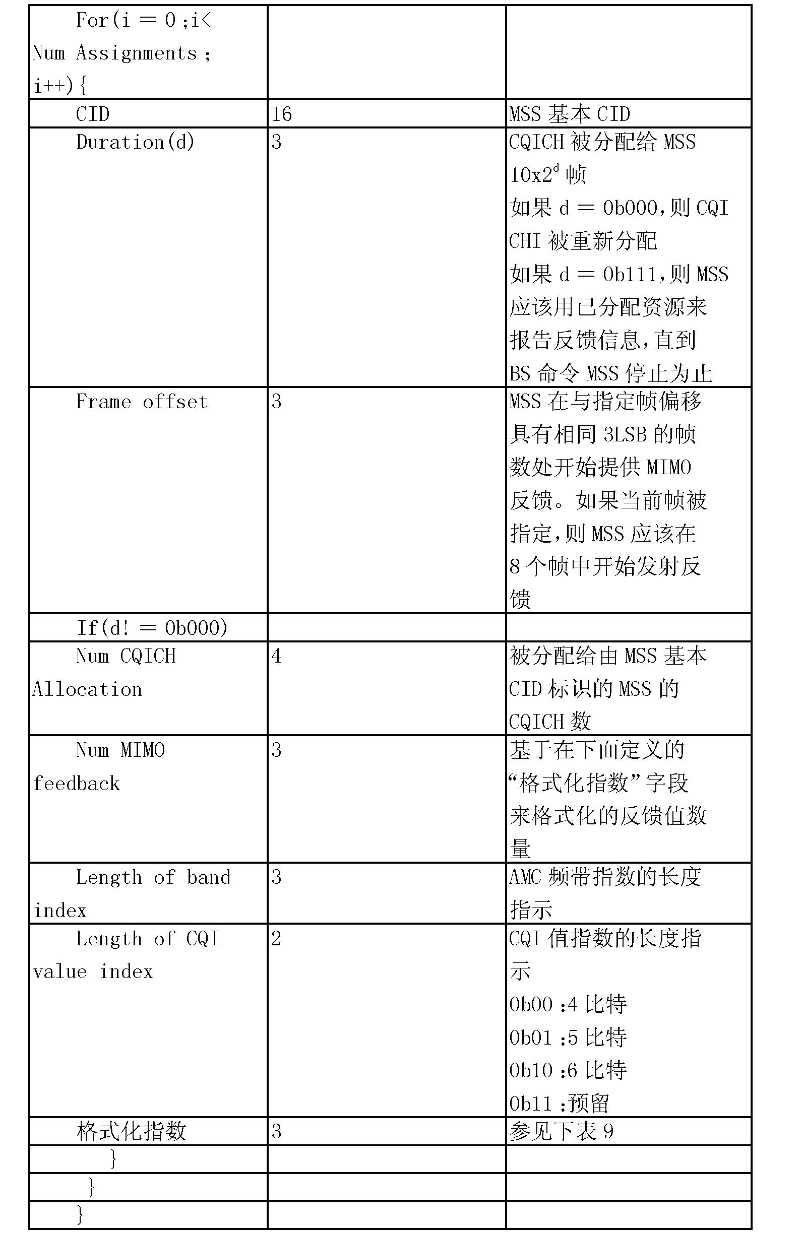 Figure CN101156322BD00291