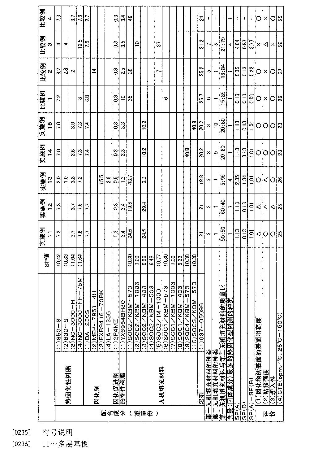 Figure CN104508760AD00221