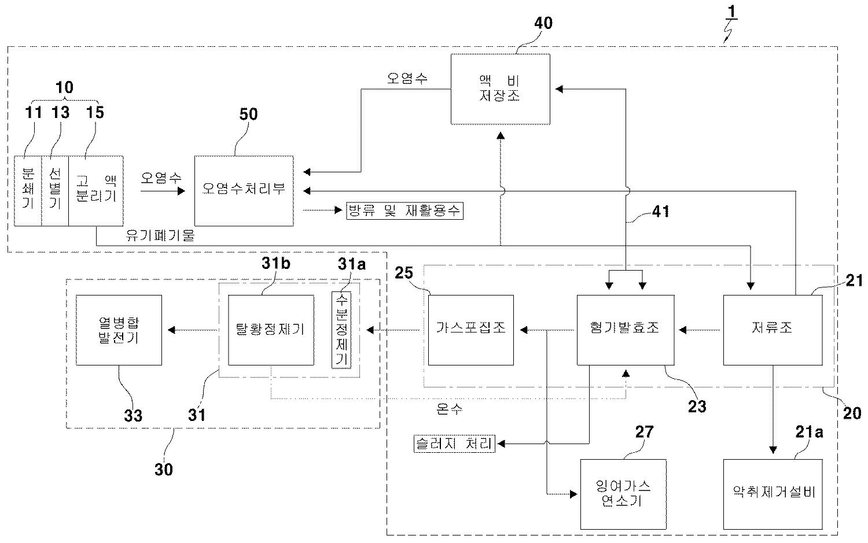 Figure R1020090068949