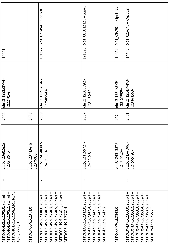 Figure imgf000556_0001
