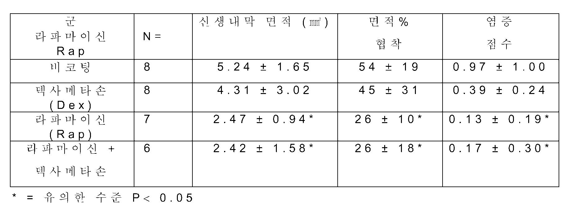 Figure 112010044365872-pat00008