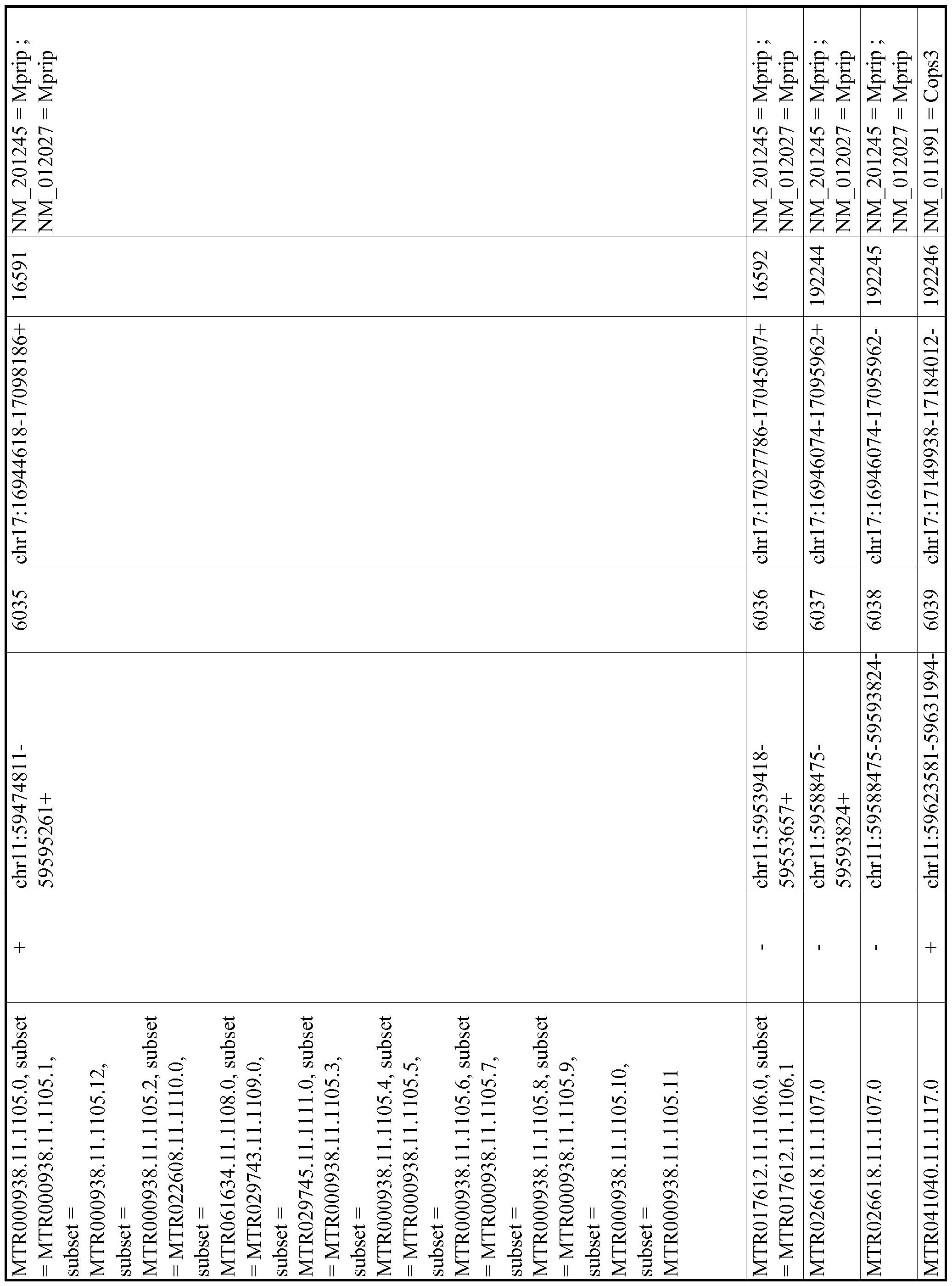 Figure imgf001087_0001