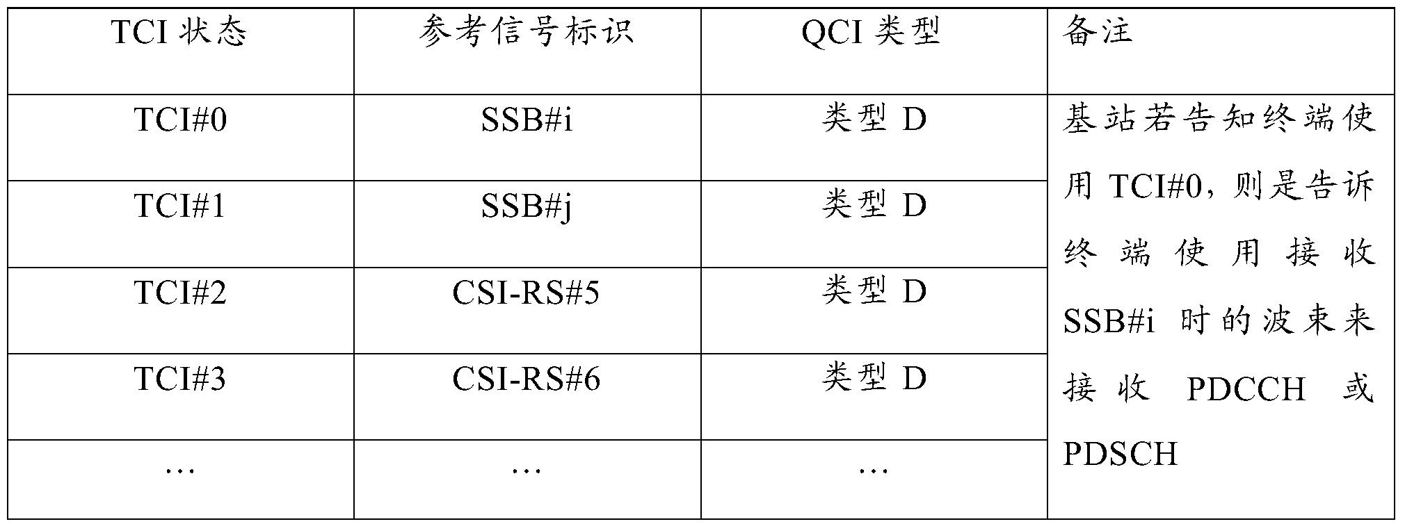 Figure PCTCN2018097101-appb-000003