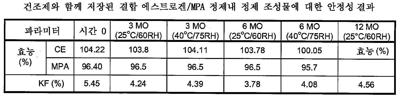 Figure 112009049300571-PCT00037